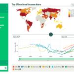 World Inequality Database
